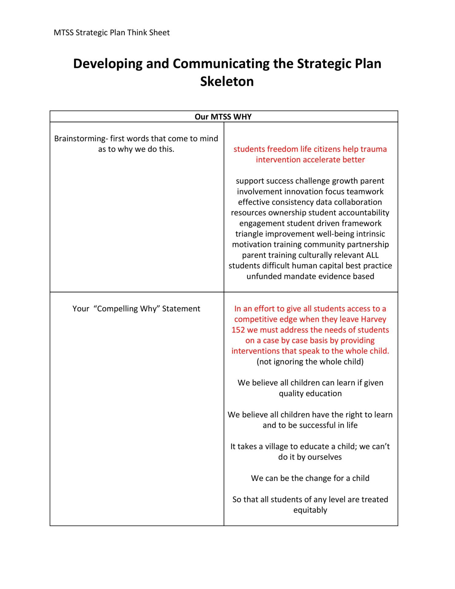 MTSS Strategic Plan Think Sheet Page 1