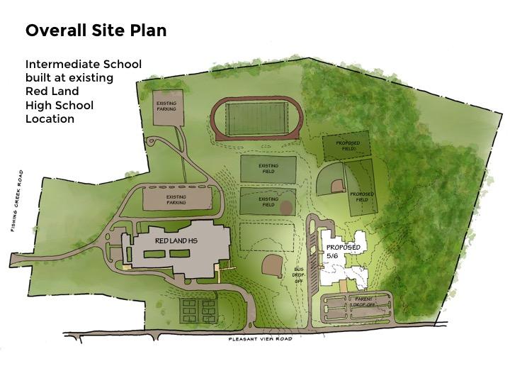 Intermediate School Site Plan