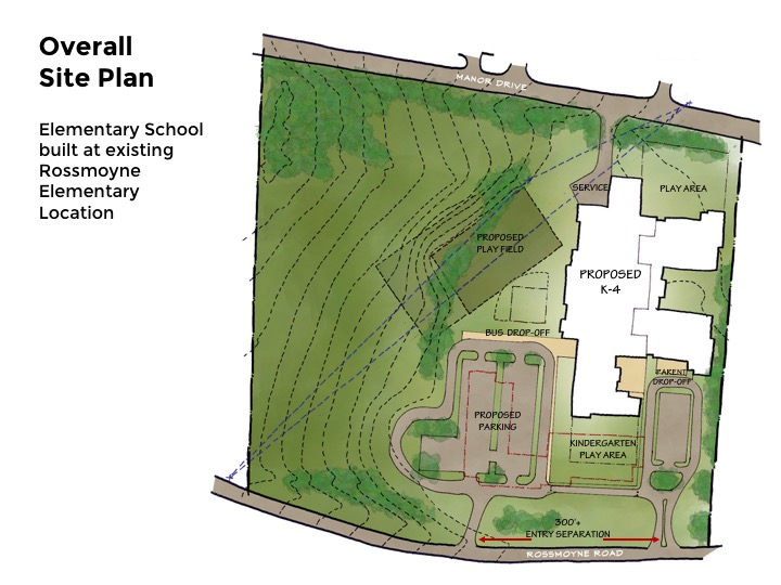 Elementart Overal Site Plan