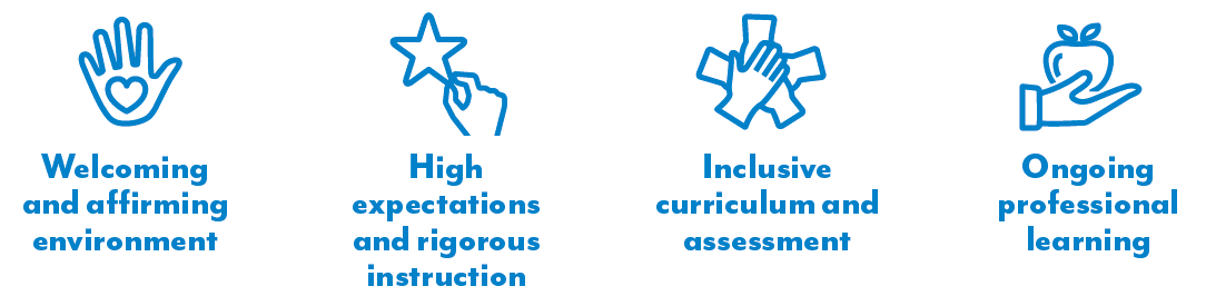 Graphic reiterating the CR-S Framework