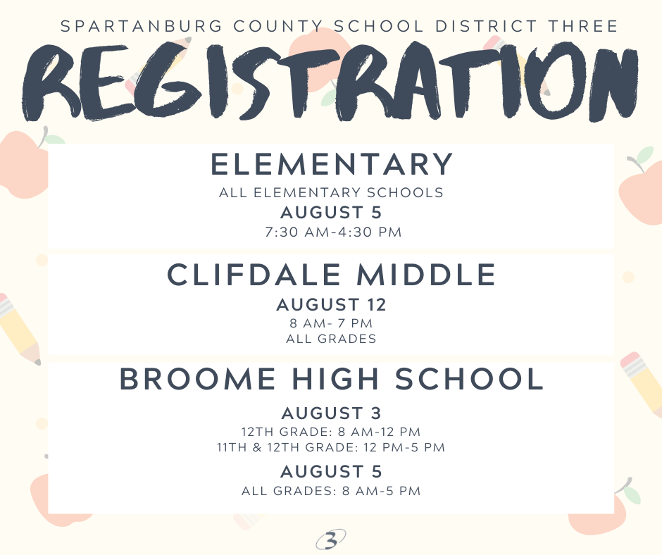 registration details listed in text
