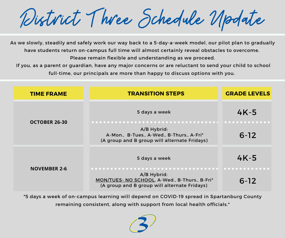 For an ADA friendly version of the schedule, please email amyles@spartanburg3.org