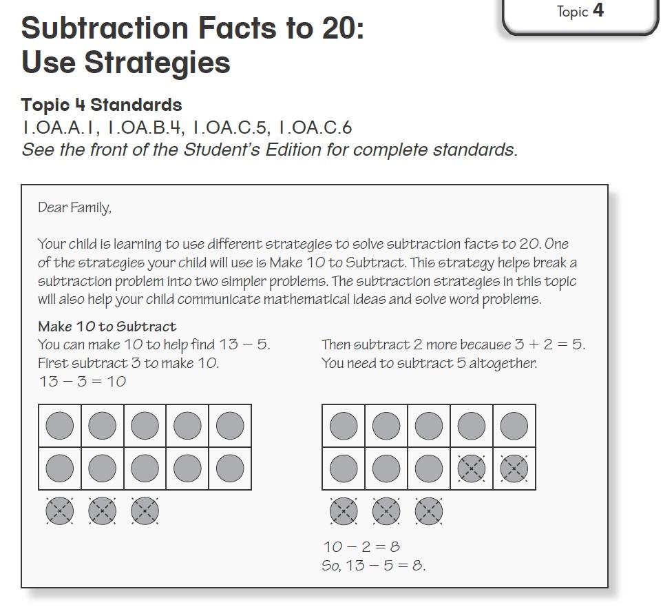 Math Envisions