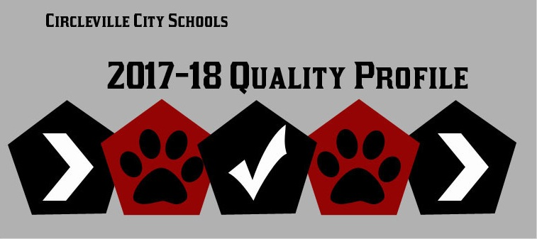 Quality Profile 2017-18