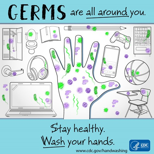 Germs are all around you. Stay healthy, wash your hands.