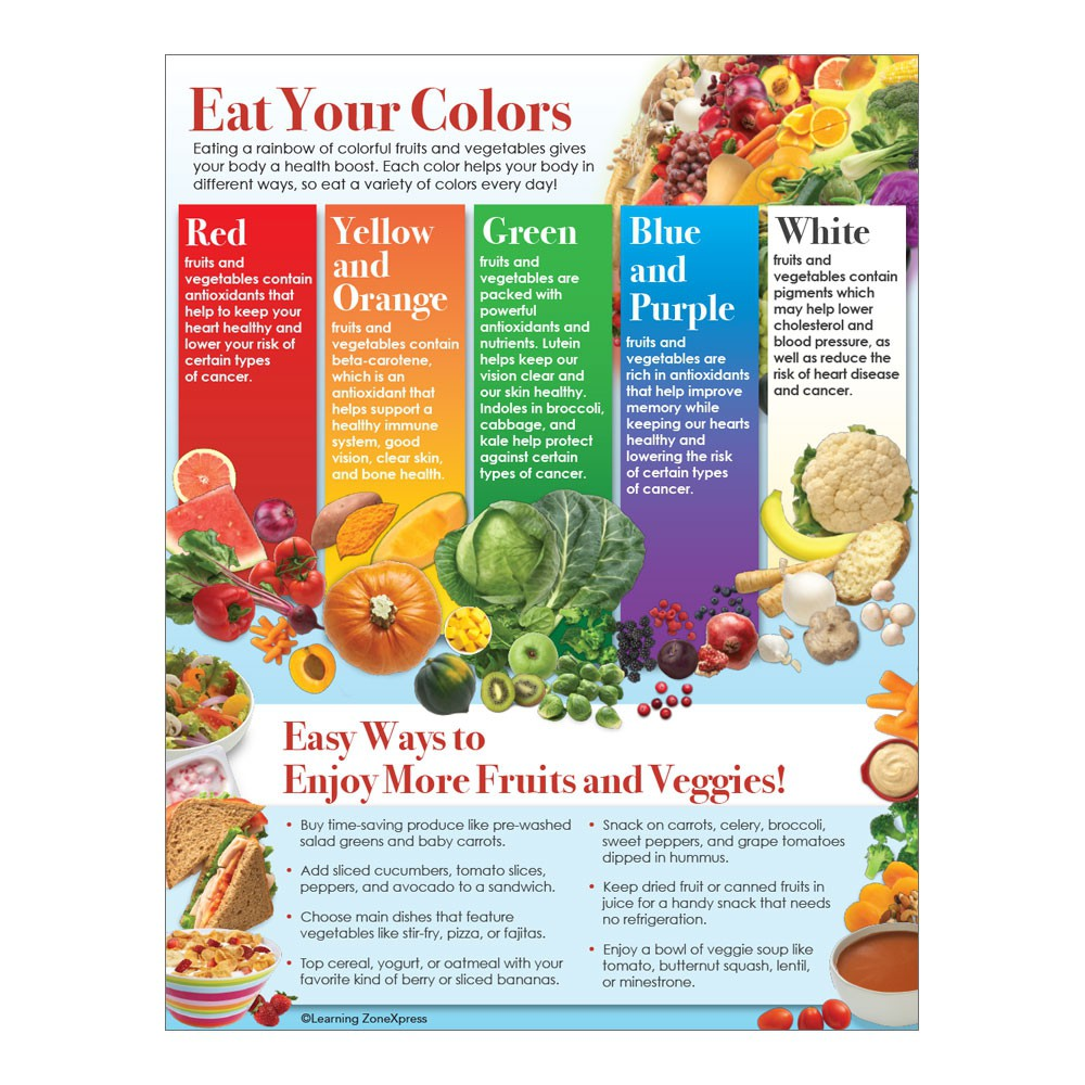Eat Your Colors Graphic